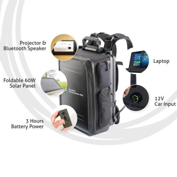 Portable presentation kit